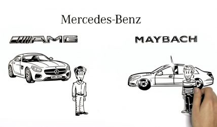 What is Mercedes-Maybach?