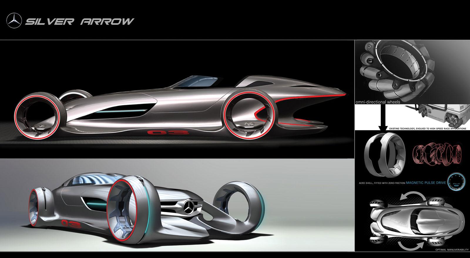 Mercedes Silver Arrow Concept Design Sketches 01